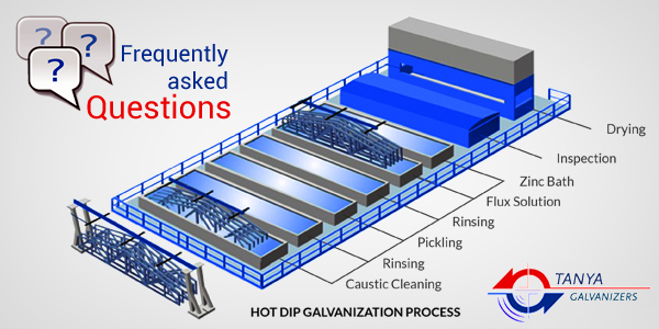 Frequently asked questions - Hot Dip Galvanizing